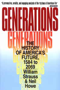 Generations-Howe-Strauss