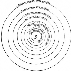 Copernicus diagram