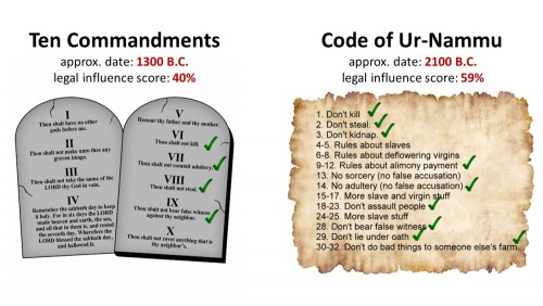 Did-Our-Laws-Come-From-The-Ten-Commandments